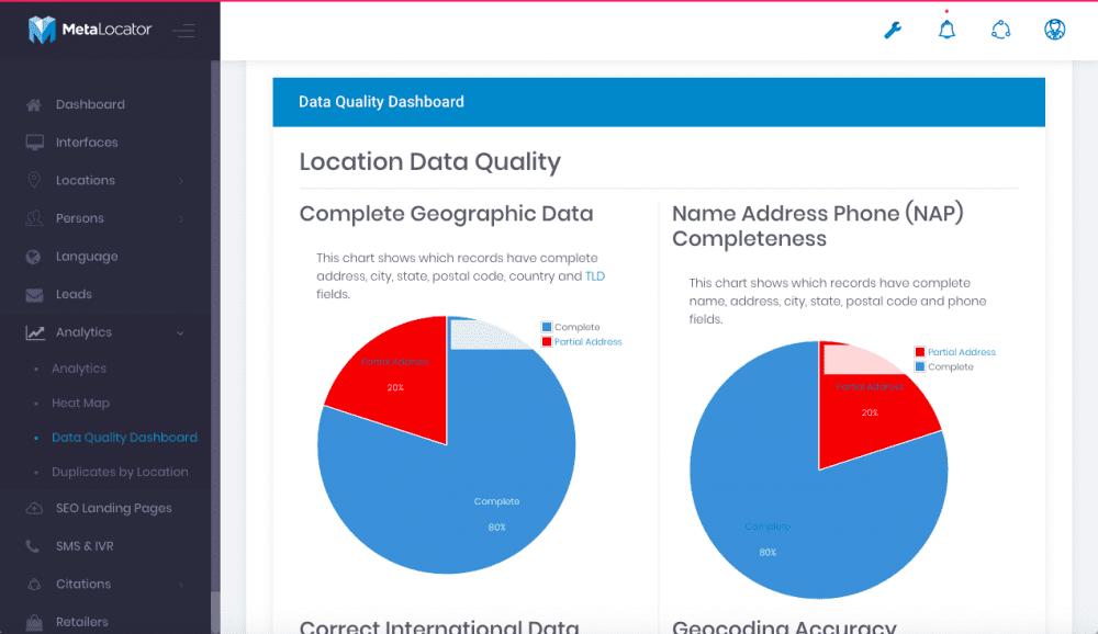 store locator data quality
